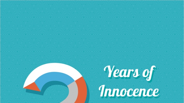 CELEBRATING 25 YEARS OF INNOCENCE